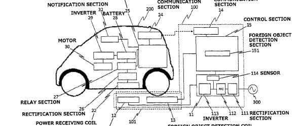Patentzeichnung Elektromobilität