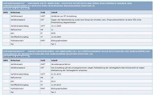 DPMARegister - Detailansicht Verfahrensstand